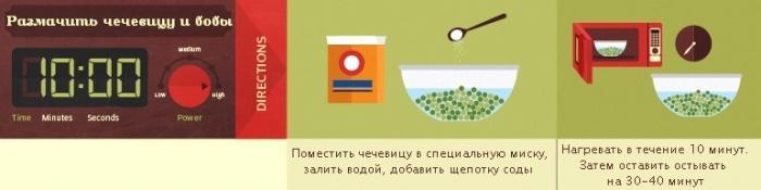 Размочить чечевицу и бобы
